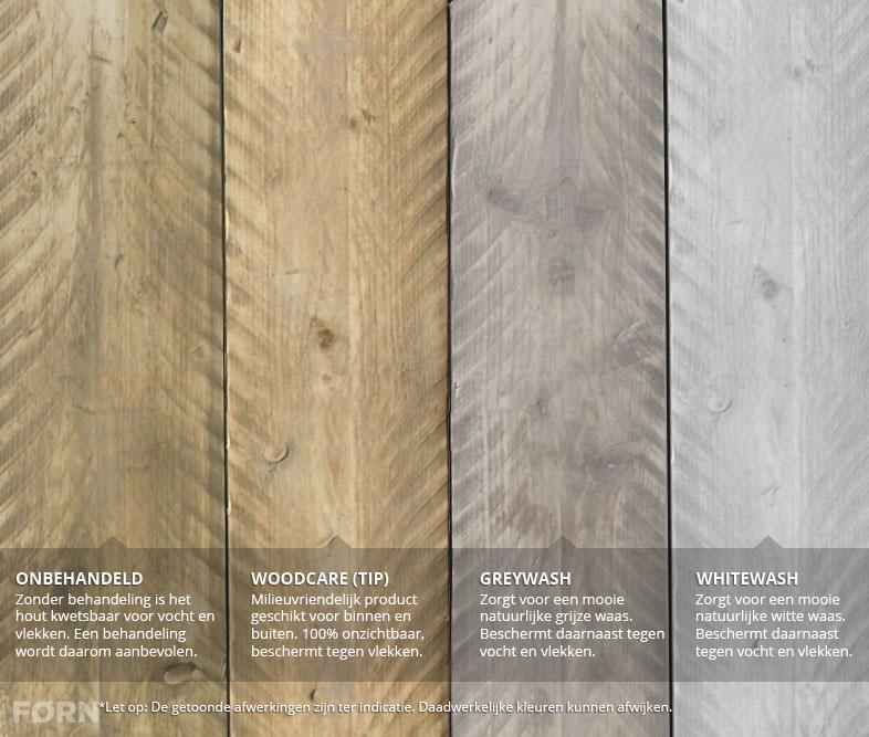 Fabulous Afwerking van steigerhout | SteigerhoutenMeubelshop.nl BR67
